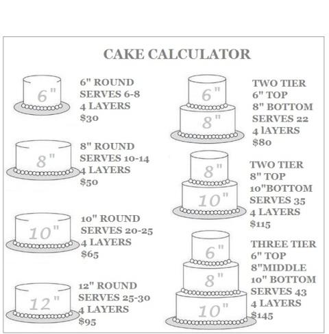 CAKE CALCULATOR 2018
