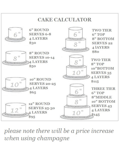 cake-calculator-2018